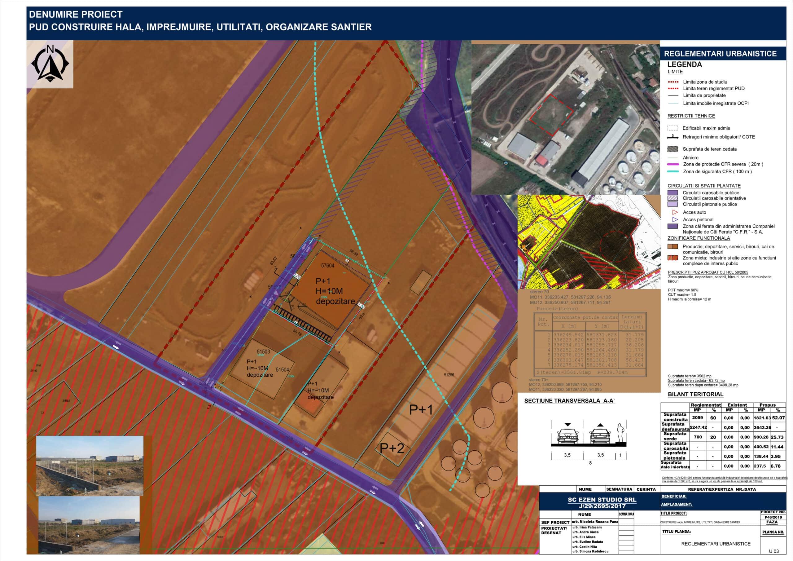 PUD Mogoșoaia - U03 - Reglementări Urbanistice