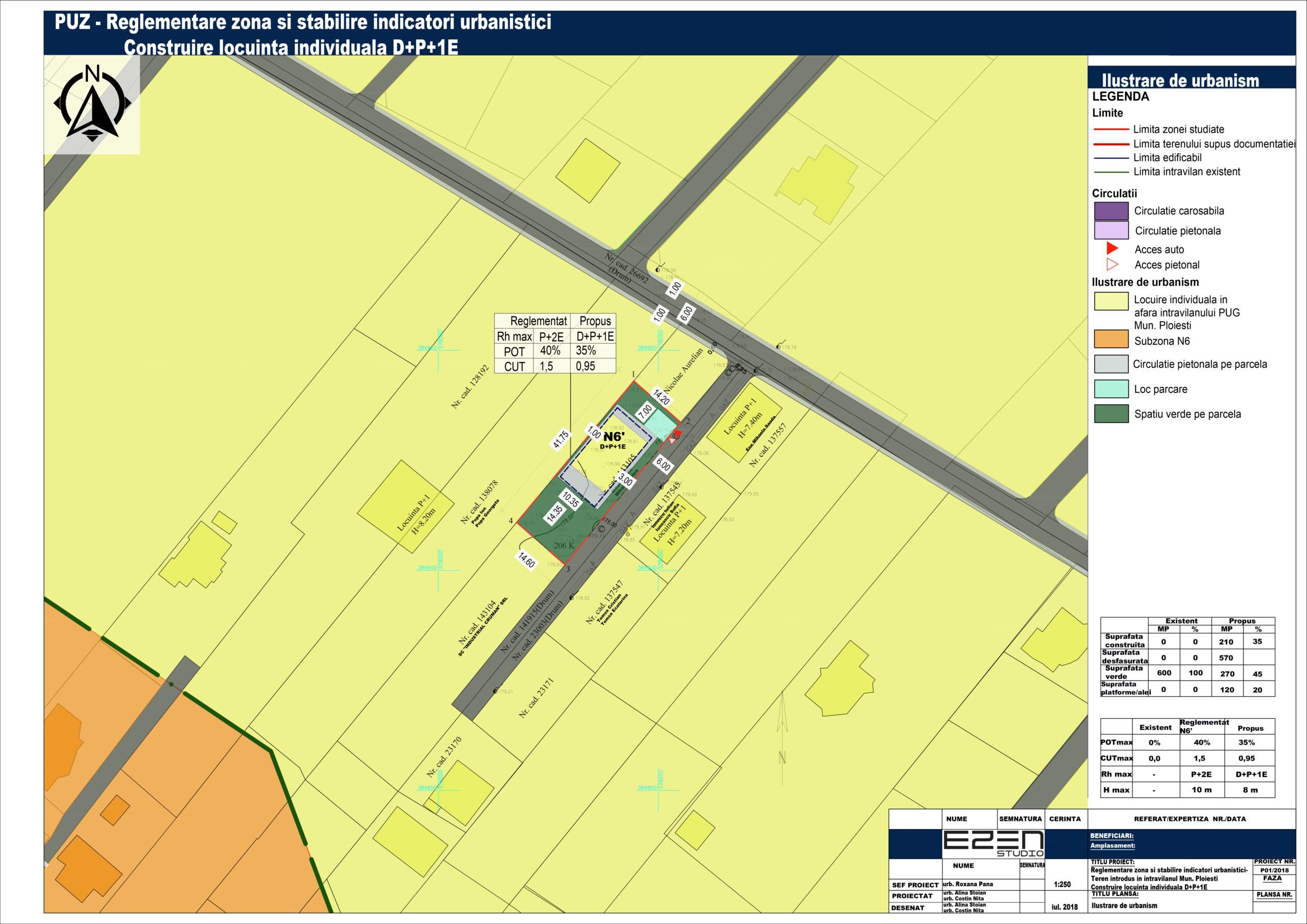 PUZ - Reglementare zonă și stabilire indicatori urbanistici - teren introdus în intravilanul Municipiului Ploiești - Construire Locuință individuală - Ilustrare de urbanism