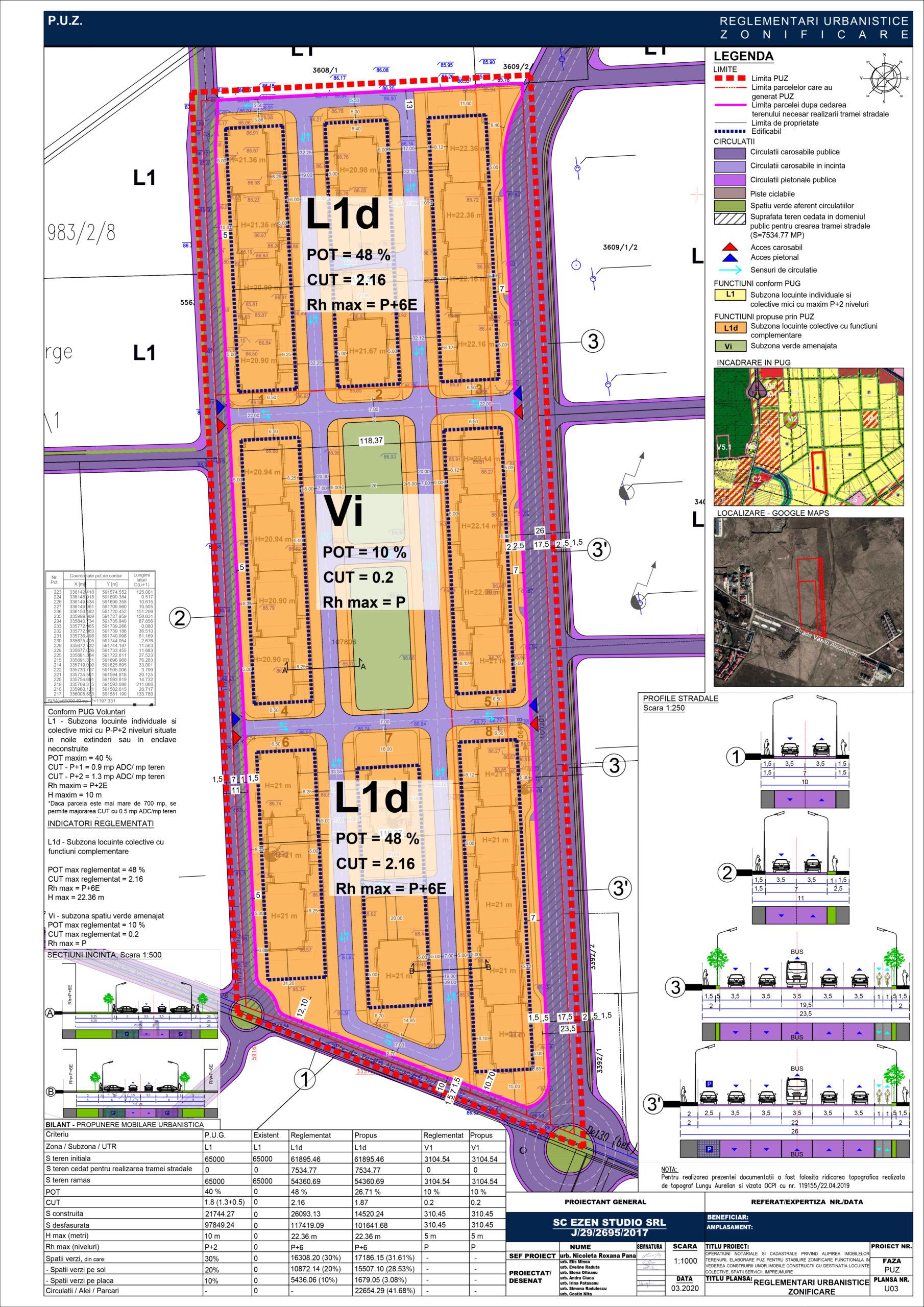 Elaborare PUZ pentru stabilire zonificare funcțională în vederea construirii unor imobile construcții cu destinația locuințe colective, spații servicii, împrejmuire - U03 - Reglementări urbanistice