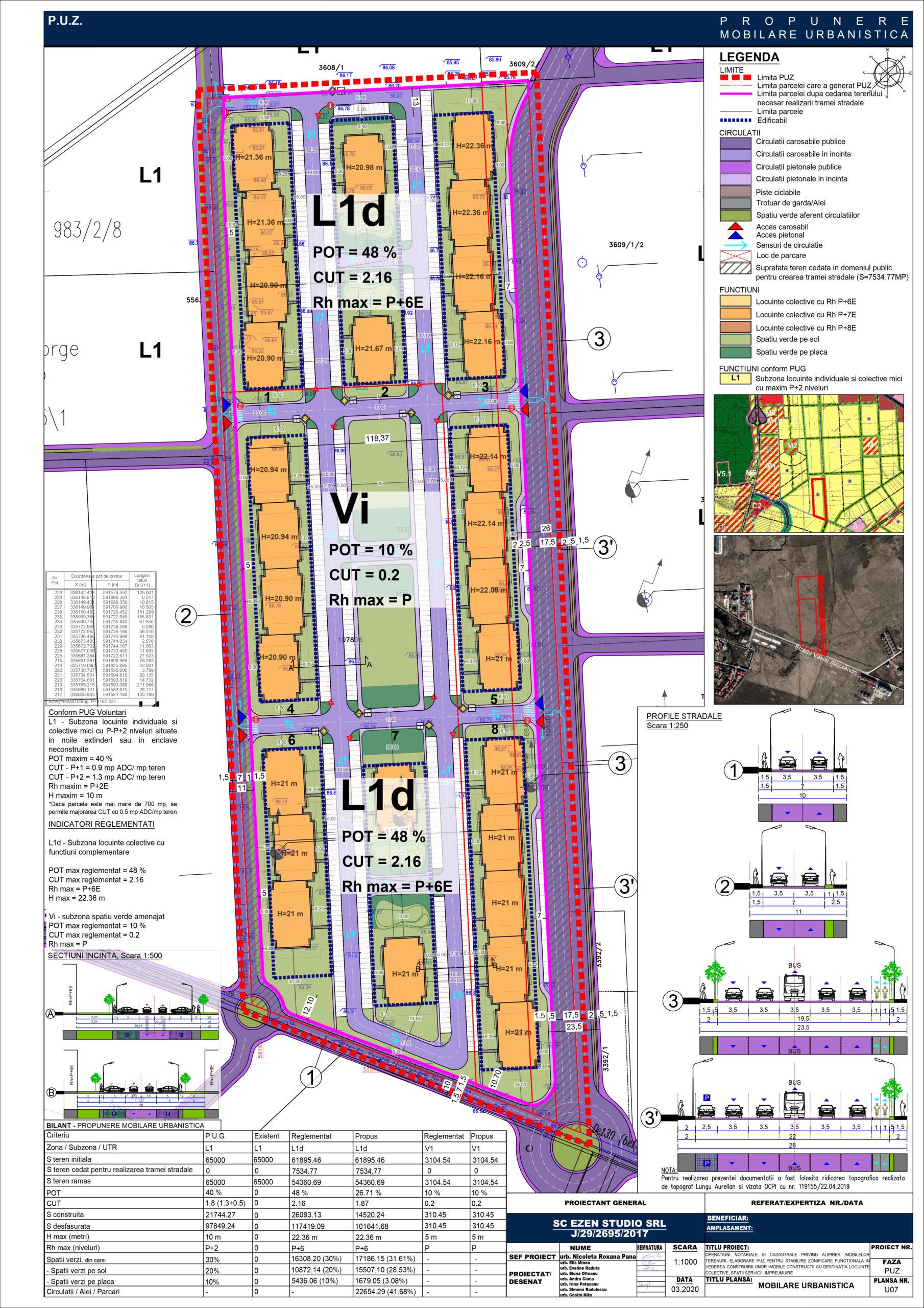 Elaborare PUZ pentru stabilire zonificare funcțională în vederea construirii unor imobile construcții cu destinația locuințe colective, spații servicii, împrejmuire - U07 - Mobilare urbanistică